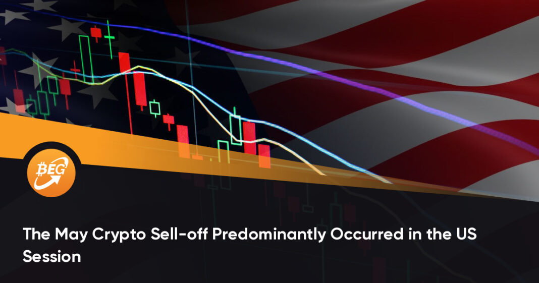 The May Crypto Sell-off Predominantly Occurred in the US Session