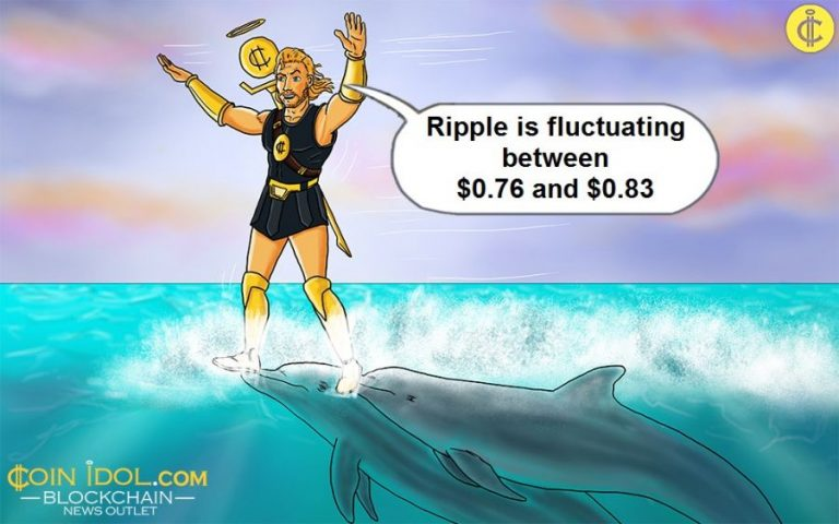 Ripple Retests the $0.83 Resistance Zone Thrice, Targets the $1.00 High